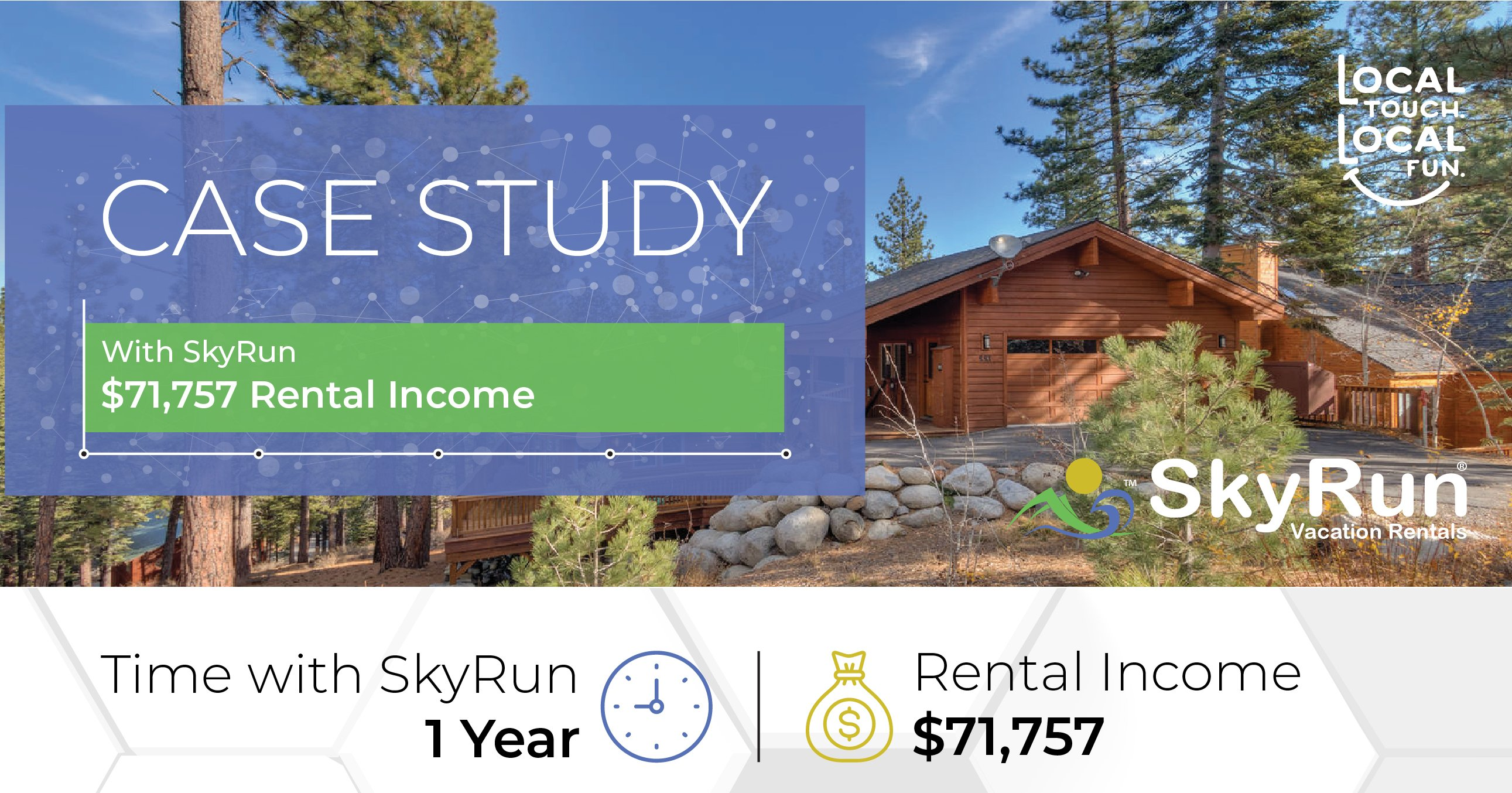 1 Year with SkyRun and $71,757 in Rental Income!